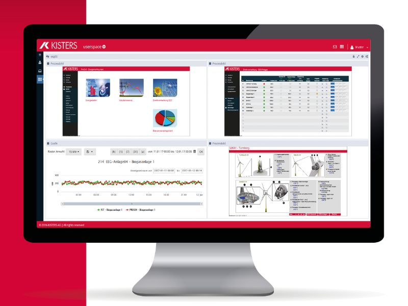 Virtual Power Plant Manager (VPPM) aus der KISTERS-Cloud