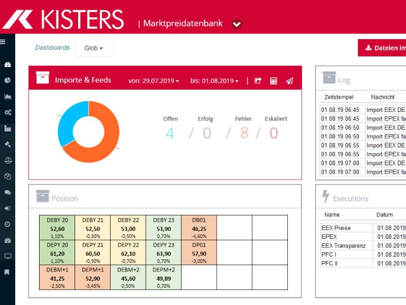 Marktpreis-Datenbank von Kisters