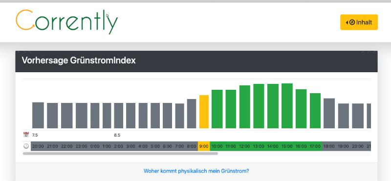 Grünstrom-Index