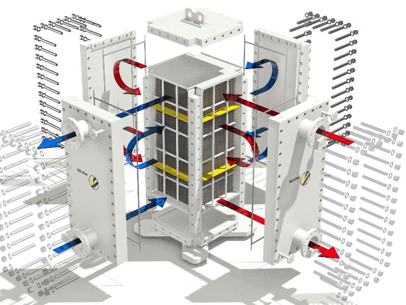 Platten-Wärmetauscher K°Bloc