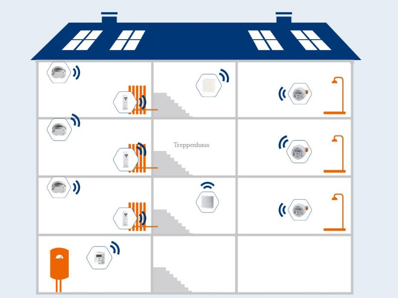 Energieeffizienz-Richtlinie