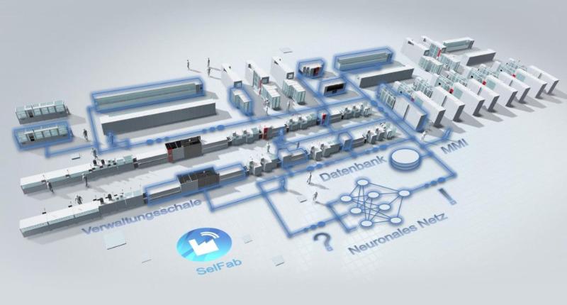 Photovoltaik-Produktion