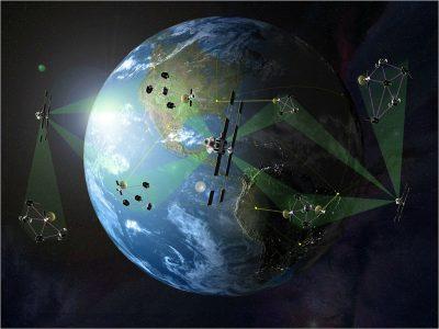 Satellitenankopplung