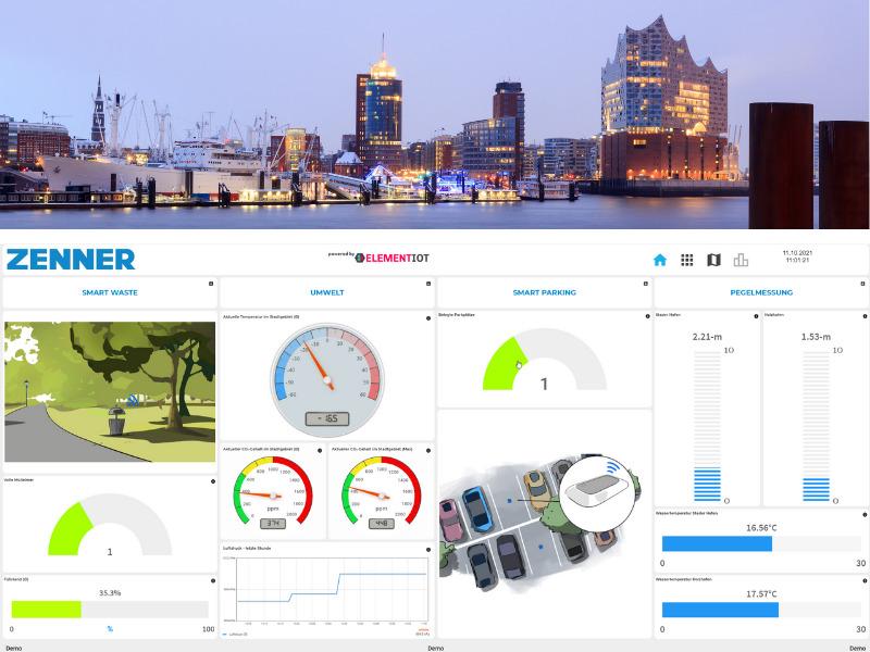 Smart City-Dashboard